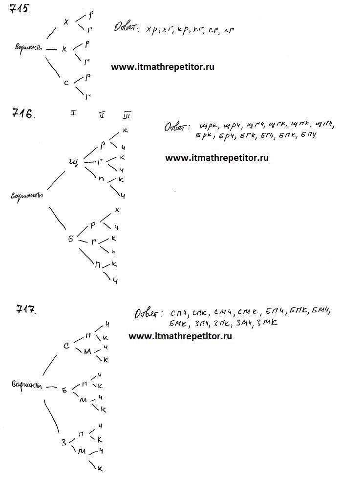 Гдз: алгебра 7 класс колягин, ткачева, фёдорова учебник.